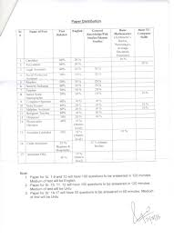 nts announced government of punjab child protection u0026 welfare