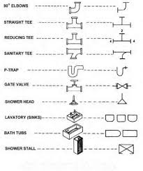 floor plan abbreviations blueprint the meaning of symbols construction 53