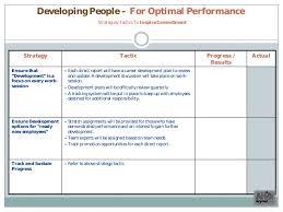 career progression plan template template 9 career ten templates