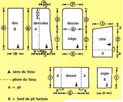 comment faire une housse de canapé comment faire une housse de canape maison design sibfa com