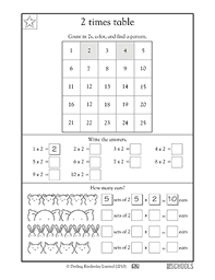 3rd grade math worksheets 2 times tables greatschools