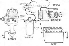 chevy ignition wiring diagram chevy wiring diagrams collection