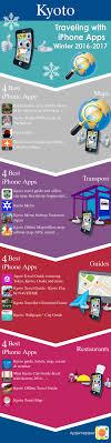 Kentucky world travel guide images 40 best travel apps for japan images biking jpg