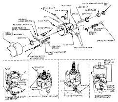 gm steering column wiring 80 85 wiring diagrams