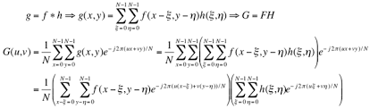 Fourier Transform Table Spatial Frequency Domain