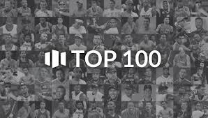 gunn lexus san antonio top 100 highest paid athlete endorsers of 2016 opendorse