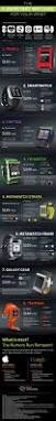 1743 best tech images on pinterest tech gadgets electronics