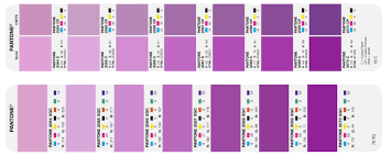 how the pantone extended gamut guide helps printers x rite blog