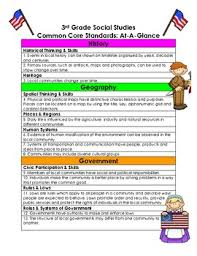 3rd grade social studies ohio state standards at a glance tpt
