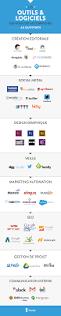 https social media strategy template blogspot com socialmedia