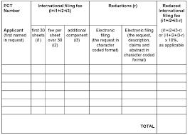 bureau int r pct receiving office guidelines
