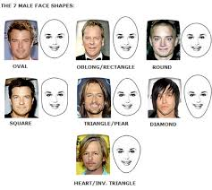 head shapes and hairstyles hairstyles for head shapes men best hair style