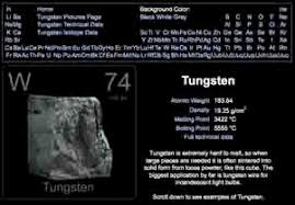 Periodic Table Tungsten Chinatungsten Tungsten Facts Tungsten Element Facts Including