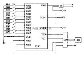 wiring diagram plc on wiring images free download wiring diagrams