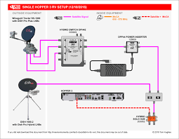 Dish Network Installers Hopper 3 Installation Page 2 Satellite Tv And Radio On The