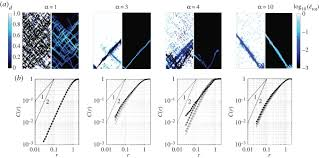 linking scales in sea ice mechanics philosophical transactions