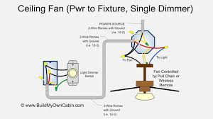 ceiling fan wiring diagram power into light with dimmer ideas