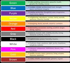 color meanings chart color meanings denise s planet