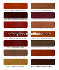maydos environment friendly oil based transparent colors wood