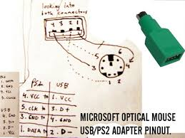 ps2 keyboard to usb wiring diagram wiring diagram and schematic