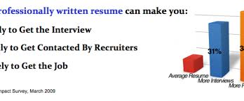 resume writing service johnson city resume writing services
