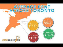 average cost of rent this is the average cost of rent in toronto for 2017 via narcity