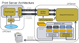 printable job application for ups project phaser universal print server tech preview released
