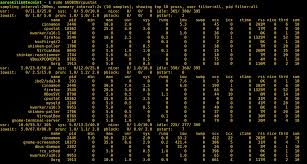 Red Flag Linux Redhat Centos Oracle Linux U2013 Welcome To My Technical Blog