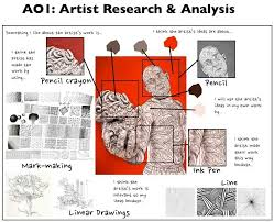 example of how to create artist research high art