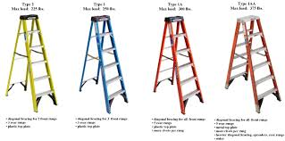 22 ft ladder home depot black friday sale home depot 39 werner 6 ft fiberglass step ladder with 225 lb