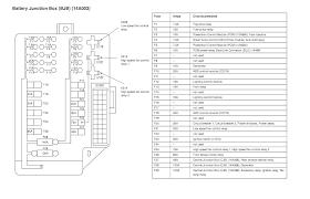 nissan almera fuse box diagram nissan automotive wiring diagrams