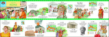ancient rome timeline milliken publishing 9780787704070 amazon