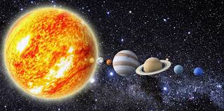 when were the planets discovered in our solar system the fact site