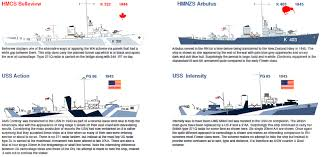 corvette boat ww2 paint schemes of and commonwealth warships of ww2 review