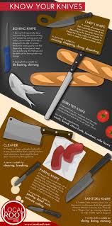 know your knives infographic dinner series