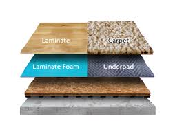 Basement Floor Insulation Basement Floor Insulation Products Amazing On Floor And Dricore