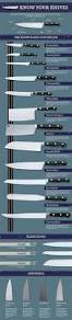 what u0027s the best knife set under 100 the ultimate guide the