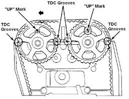 valve adjustment on obd i prelude u2013 technical domain