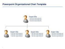 10 powerpoint organizational chart templates