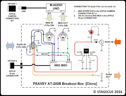 peavey at200b break out box