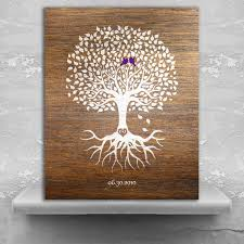 7 year anniversary gift 7 year anniversary traditional wedding gifts paper metal canvas
