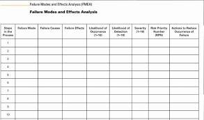 Fmea Template Excel Tools And Templates Leanhealthcareconsortia Org