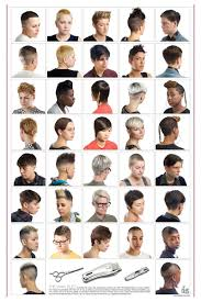 beautiful haircut posters for barber shops and cool ideas of