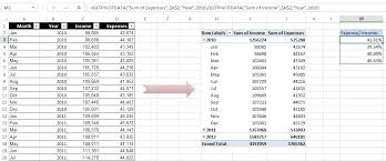 What Is A Pivot Table Excel How To Reference Pivottable Data In Excel Formula With Getpivotdata