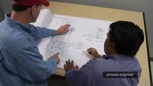 Business Process Engineer Process Engineer Youtube