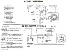points wiring diagram diagram wiring diagrams for diy car repairs