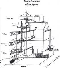 designing a house plan 100 energy efficient house design passive house home design