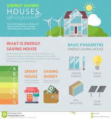 energy saving house flat vector infographic smart home eco stock