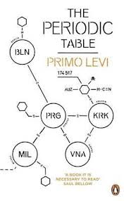 Periodic Table How To Read The Periodic Table By Primo Levi