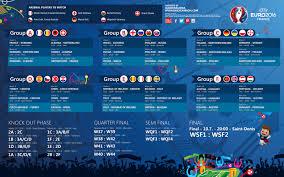 b premier league table english premier league table predictions